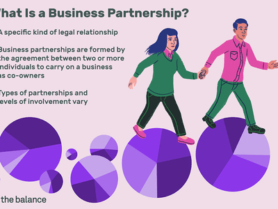 What is a business partnership?
