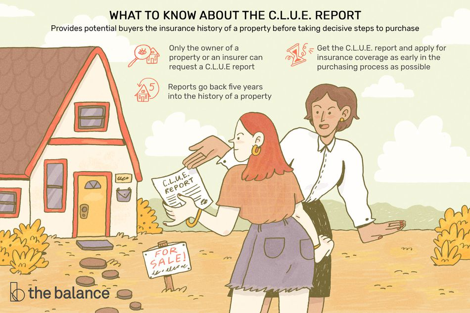 "Image shows a woman looking upset and another woman looking at a piece of paper that reads ""C.L.U.E. Report"" They are in front of a home with a for-sale sign in front of it. Text reads: ""What to know about the C.L.U.E. Report: Only the owner of a property or an insurer can request a C.L.U.E. Report. Reports go back five years into the history of a property. Get the C.L.U.E. report and apply for insurance coverage as early in the purchasing process as possible"""""