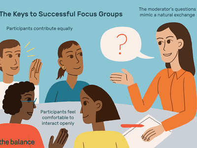 Image showing four people in a focus group and one moderator