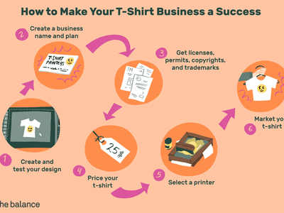 Flow chart graphic of stages of T-shirt production