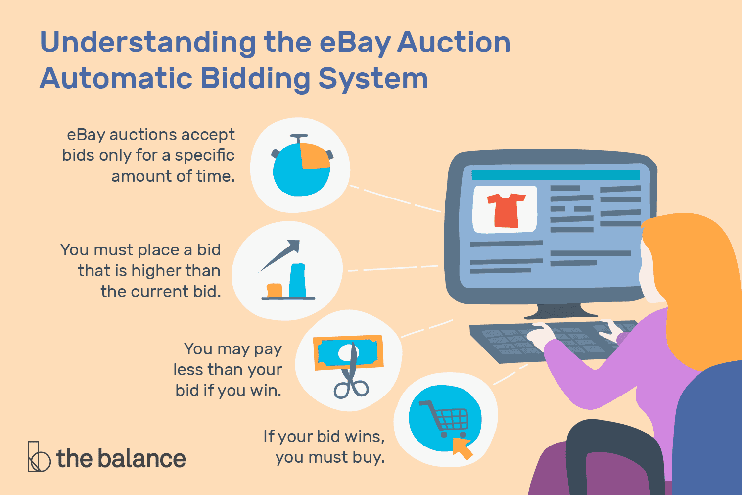 Understanding Ebay Bidding For Beginners