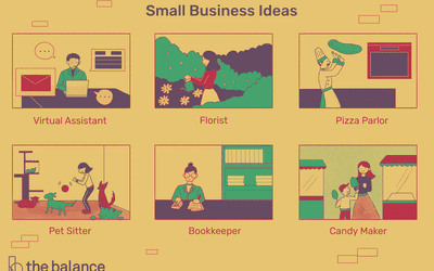 16 Money-Making Mobile Business Ideas