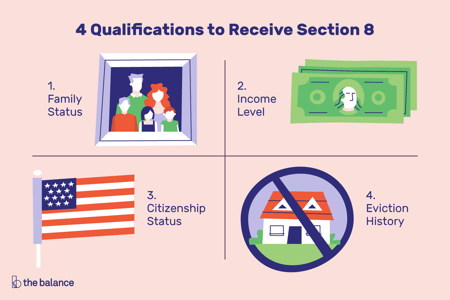 4 qualifications to receive section 8