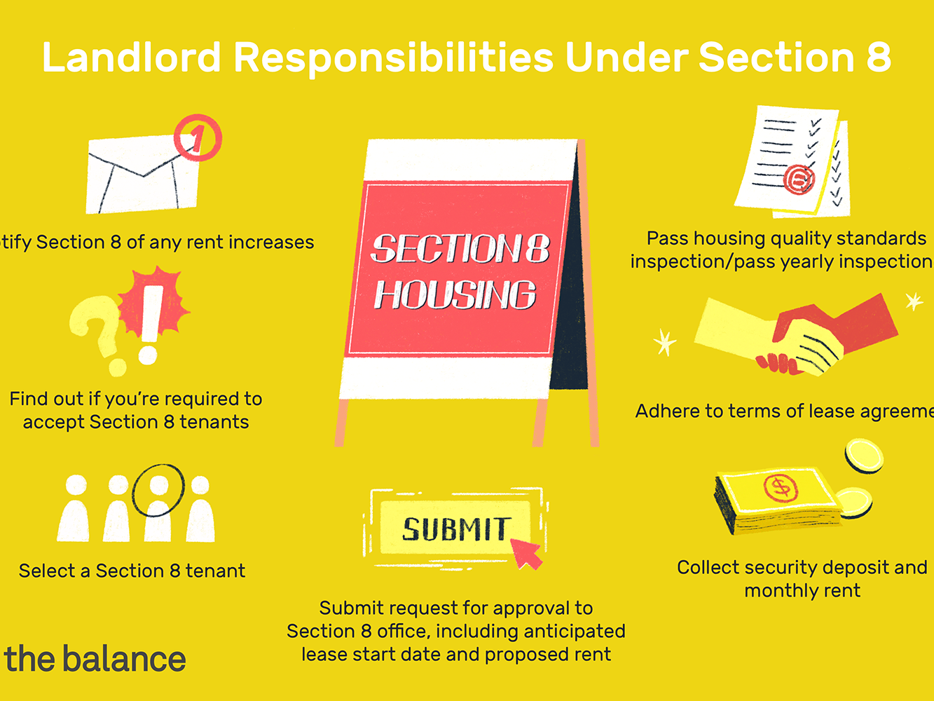 7 Landlord Responsibilities Under Section 8