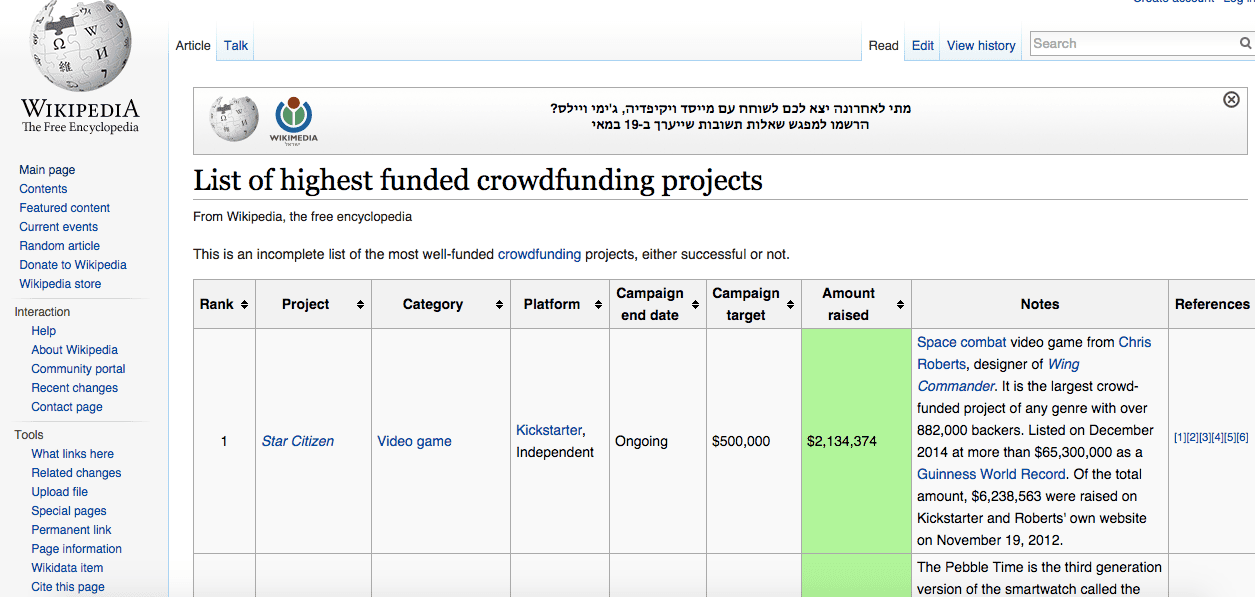 Wikipedia's List of Highest Funded Crowdfunding Projects