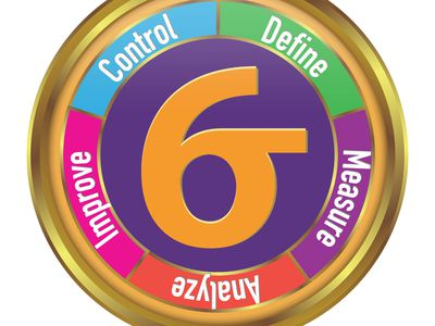 DMAIC stands for Define, Measure, Analyze, Improve and Control