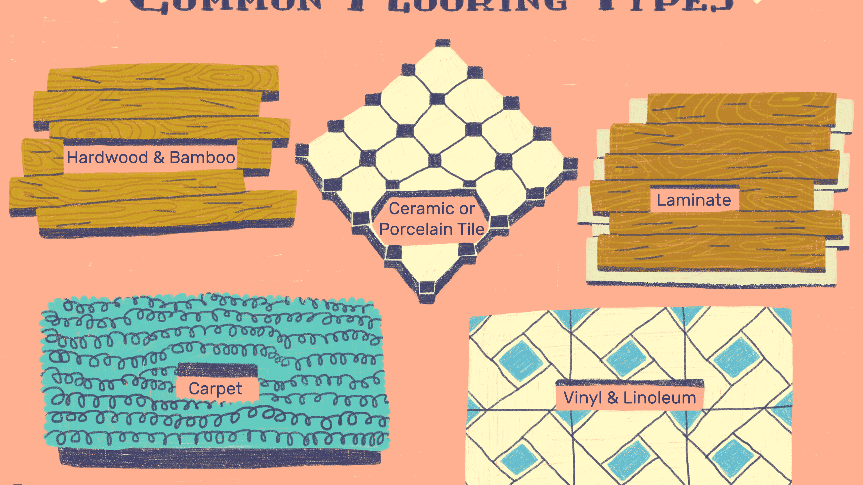 Common Flooring Types Curly Used In