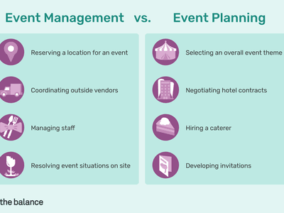 Illustration shows event management vs. event planning, comparing reserving a location for an event to selecting an overall event theme; coordinating outside vendors with negotiating hotel contracts; managing staff with hiring a caterer; and resolving event situations on site with developing invitations.