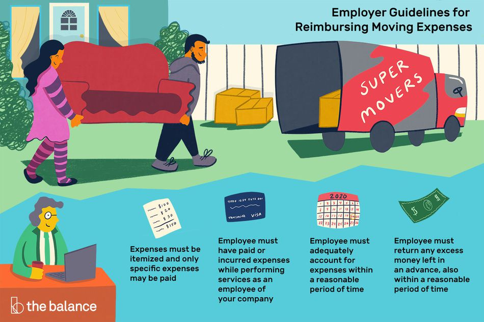 "Image shows two people moving a couch into a moving van. Text reads: ""Employer guidelines for reimbursing moving expenses: expenses must be itemized and only specific expenses may be paid; employee must have paid or incurred expenses while performing services as an employee of your company; employee must adequately account for expenses within a reasonable period of time; employee must return any excess money left in advance, also within a reasonable period of time"""