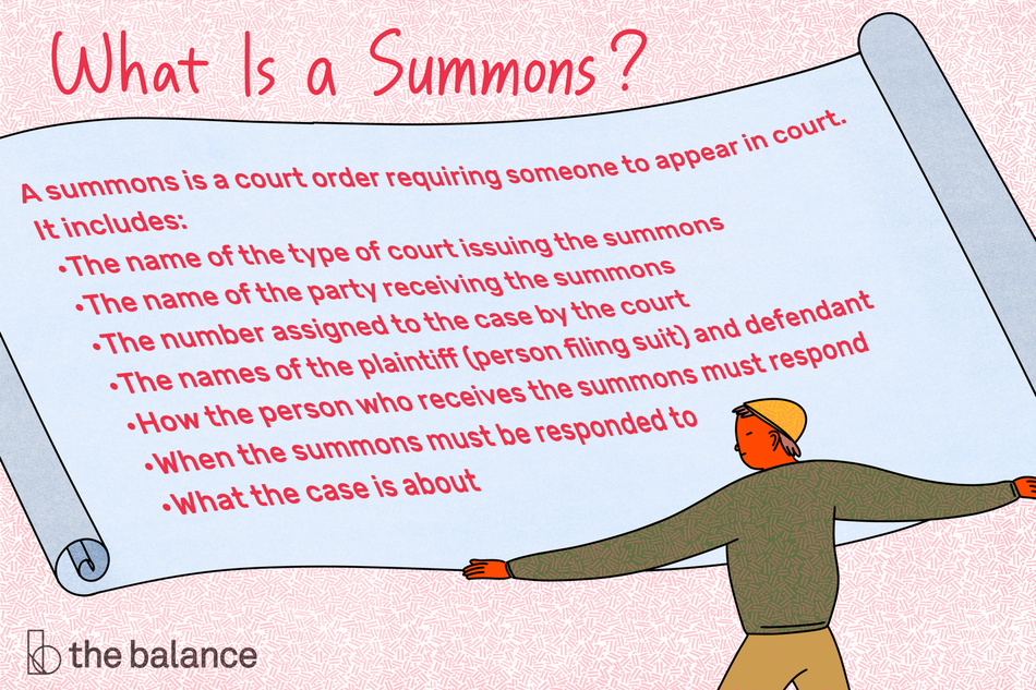 "Image shows a man unrolling an extremely large scroll. Text reads: ""What is a summons? A summons is a court order requiring someone to appear in court. It includes: the name of the type of court issuing the summons, the name of the party receiving the summons, the number assigned to the case by the court, the names of the plaintiff (person filing suit) and defendant, how the person who receives the summons must respond, when the summons must be responded to, what the case is about"""