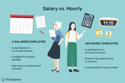 illustration with text describing the difference between salaried and hourly employees