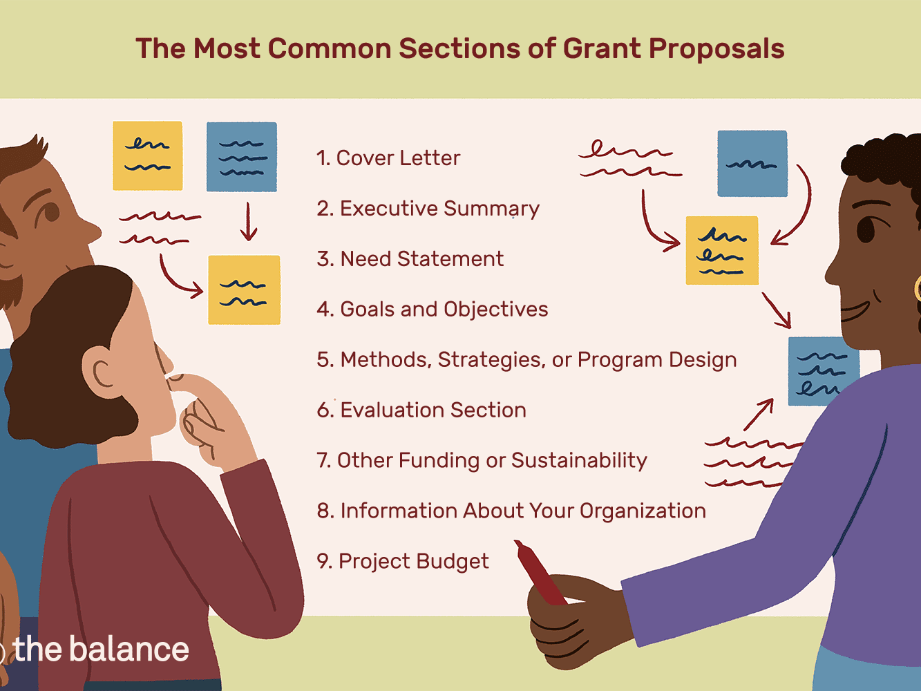 How to Write a Winning Grant Proposal