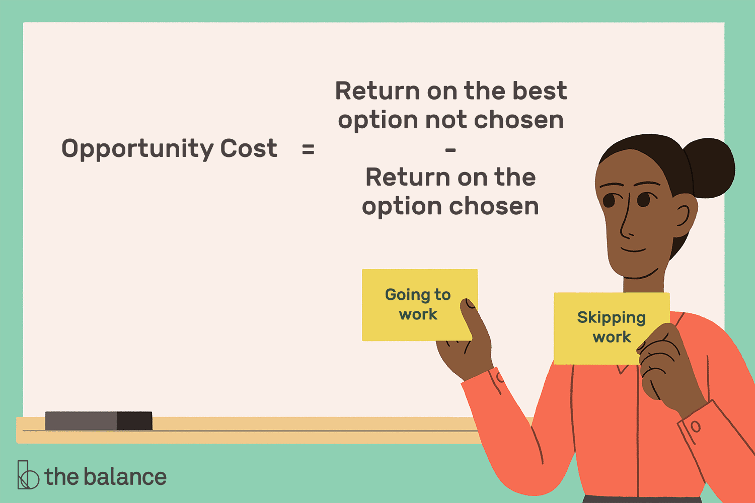Opportunity Cost: What Is It and How to Calculate It
