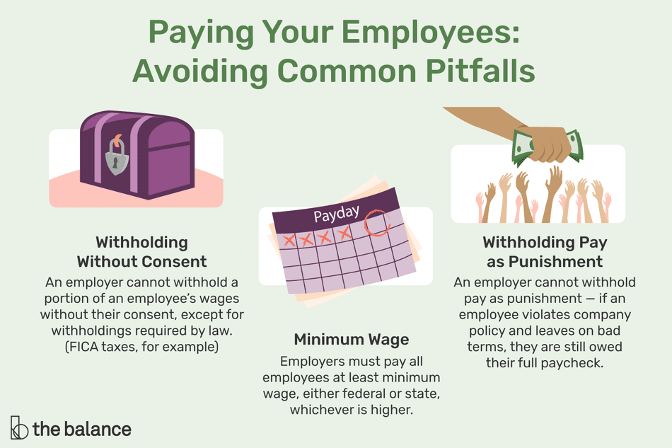 Infographic describing common issues employers run into when determining employee pay