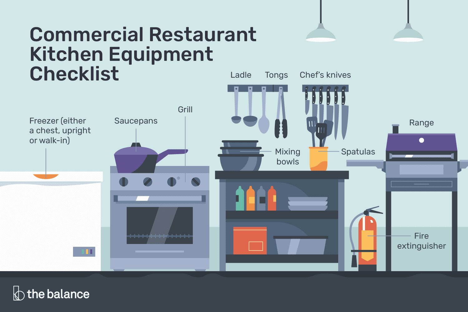 Kitchen Layout Templates 6 Different Designs: Commercial Restaurant Kitchen Equipment Checklist