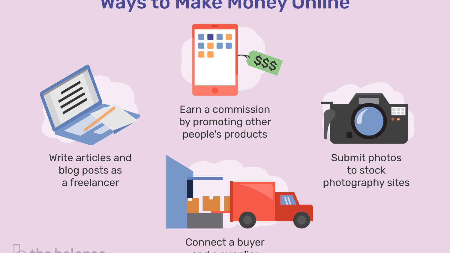 Make money online from home for free without a website No freelance Details about  /Easy Cash