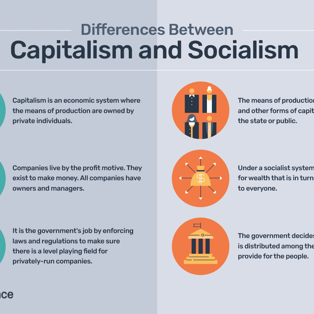 Differences Between Capitalism and Socialism