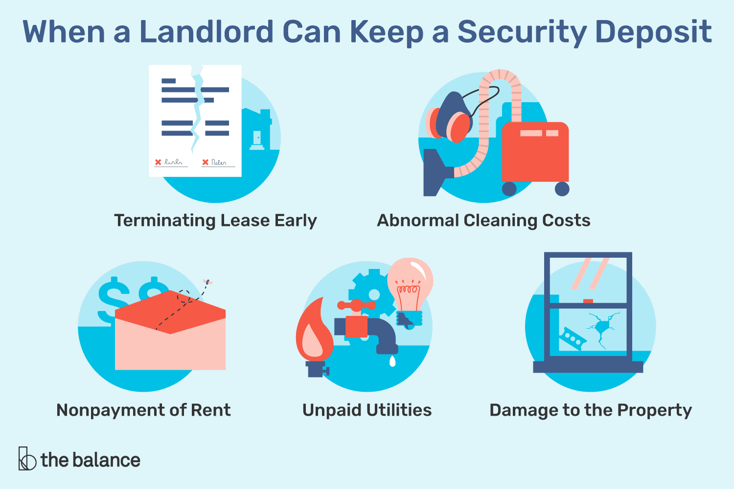 5 Reasons Not to Return a Tenant's Security Deposit