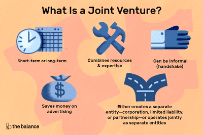 What is a Joint Venture and How Does It Work?