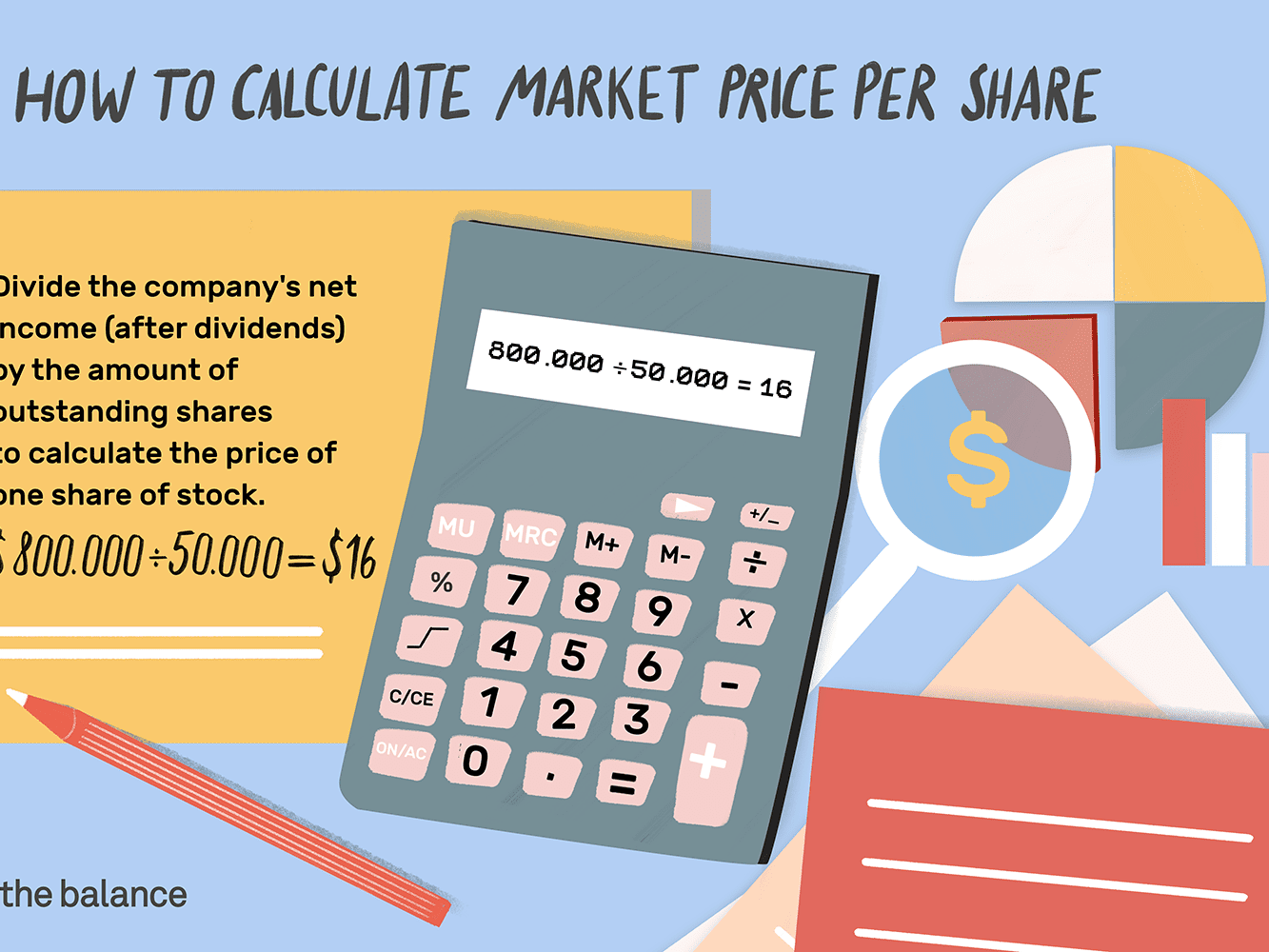 How to Calculate Market Price Per Share