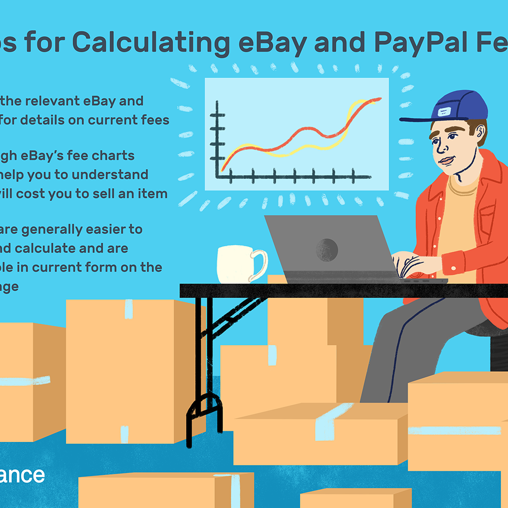 Calculate Ebay And Paypal Fees Before You Sell